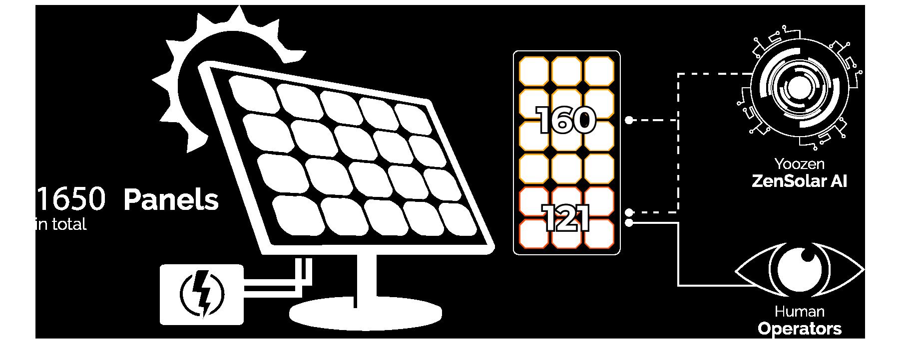 pro-img1